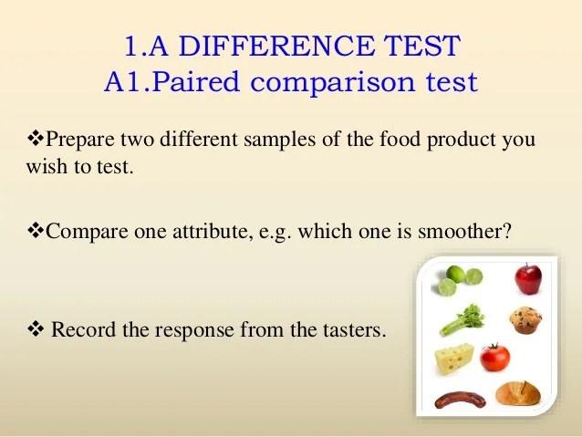 Food Tasting Evaluation Form