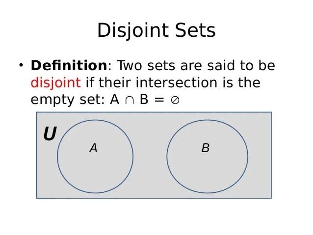 Empty Venn Diagram Disjoint Circuit Diagram Symbols
