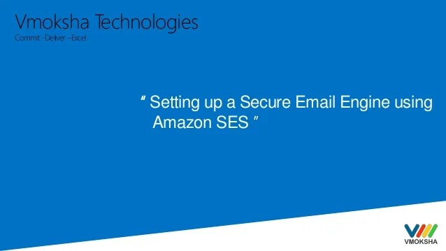 Email Security Technologies