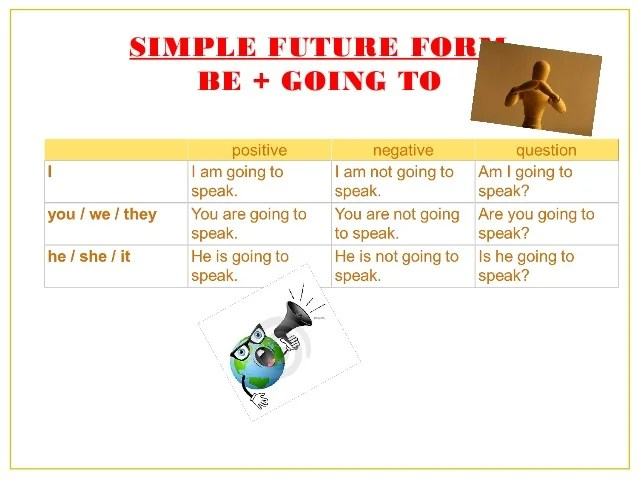 Grammar Past Simple Cram Ego4u