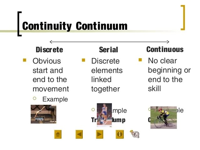 Continuous Motor Skills Examples