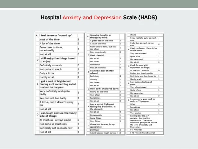 Hospital Anxiety And Depression Test