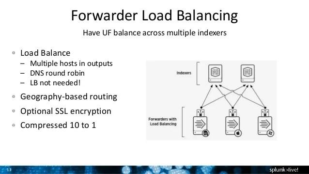 Event Forwarding Security Log