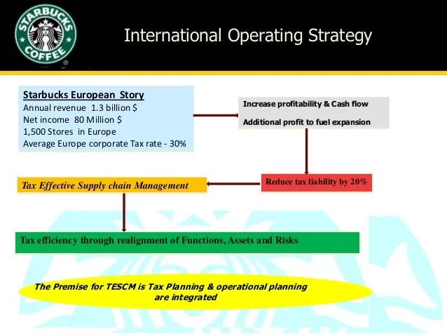 starbucks strategic plan