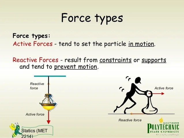 Free Body Diagram Tension Pulley Force
