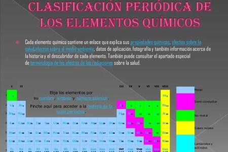 Tabla periodica de los elementos quimicos para imprimir best of tabla periodica de los elementos quimicos para imprimir best of tabla periodica de los elementos quimicos para imprimir best of recta historica de la tabla urtaz Images