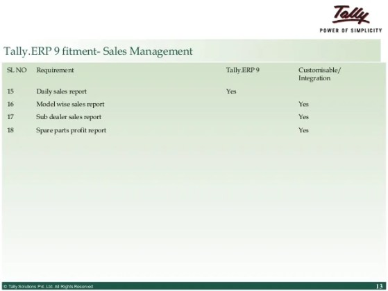 Tally ERP 9 for automobile vehicle sales and service Tally ERP 9