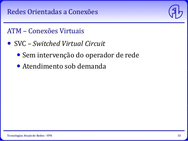Permanent Virtual Circuit