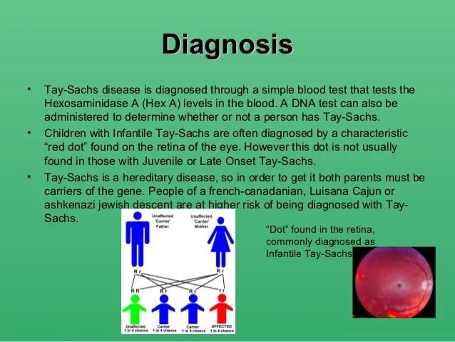 Disease Tay Graphs Sachs