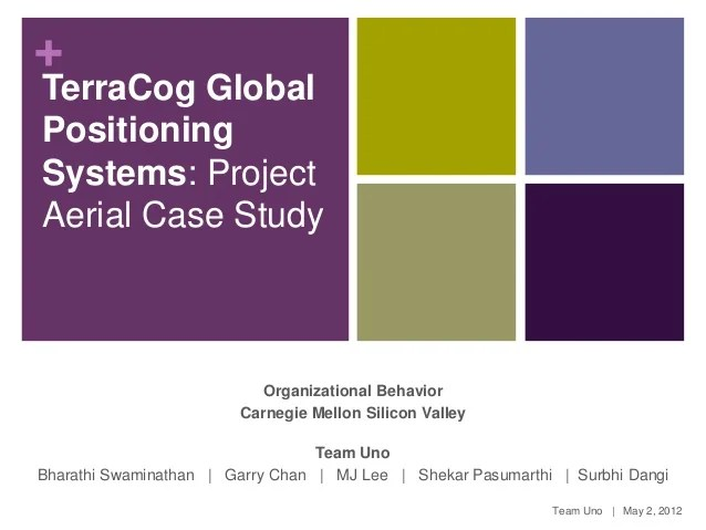 terracog global positioning systems
