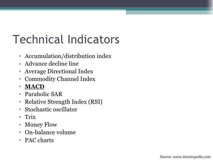 Technical Analysis Presentation