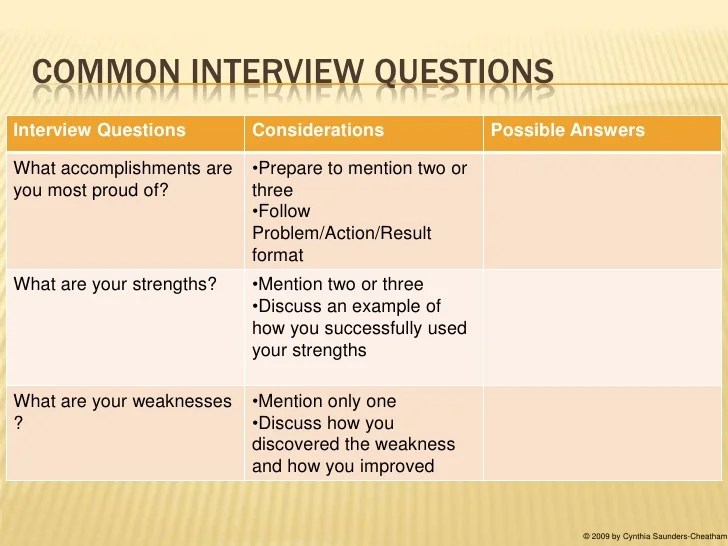 Answers Questions Interview Mock Job And