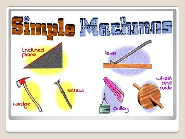 And Machines 2 Levers 3 1 Simple Plane Pulleys Inclined