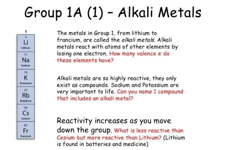 What group are alkali metals in 4k pictures 4k pictures full hq periodic table group elements alkali metals emedicalprep group elements alkali metals explosion friday alkali metals electron caf friendly alkali metal urtaz Image collections