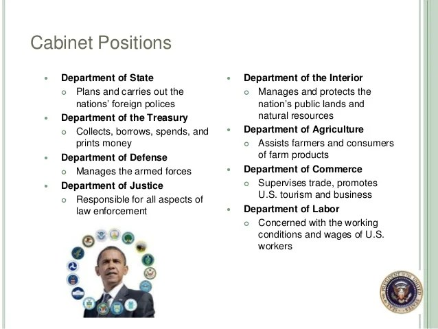 Executive Security Positions