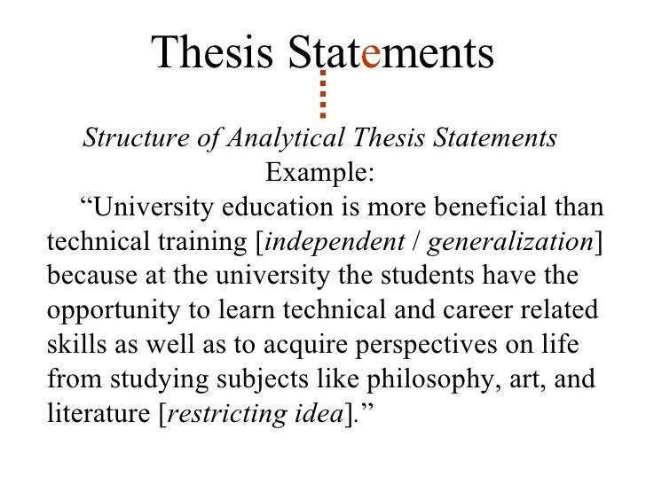 Thesis Workshop