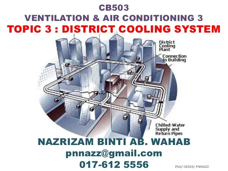 Air Air Conditioning System