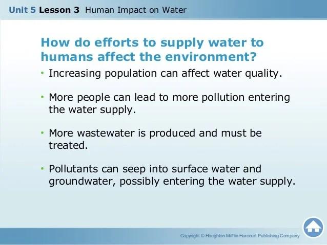 Human Activity Affect Environment