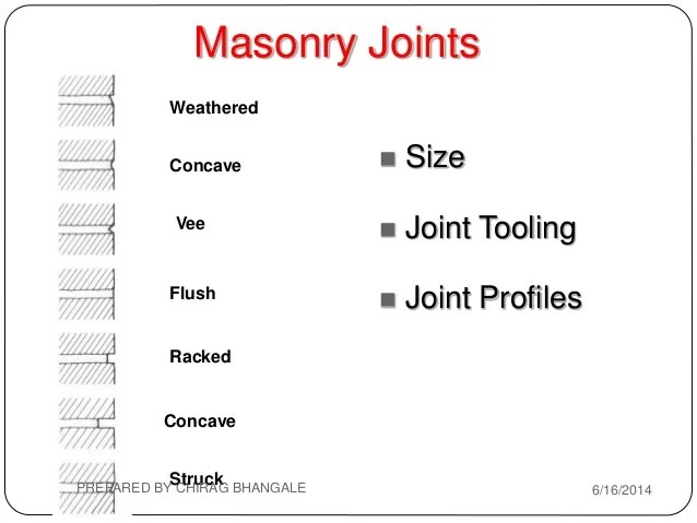 Concave Masonry Tooling