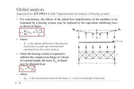 Structural Analysis Of Frames Pdf | damnxgood com