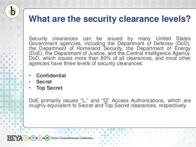 What Security Clearance