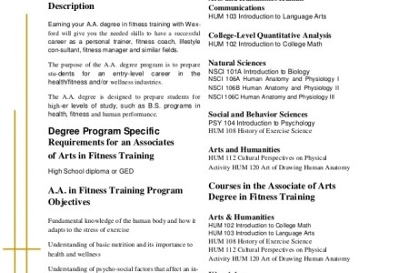Perfect Accredited Personal Training Zertifizierungen Photos ...