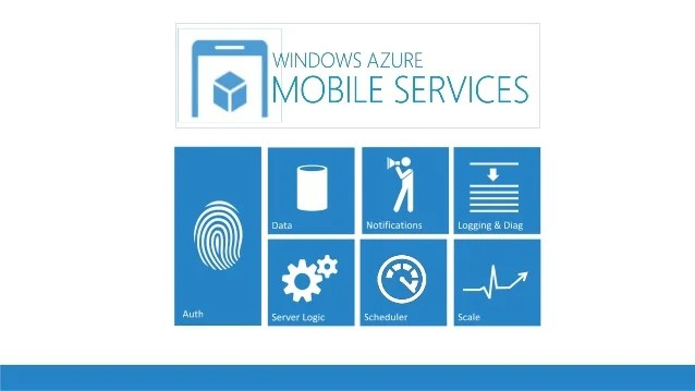 Mobile Security Questions And Answers
