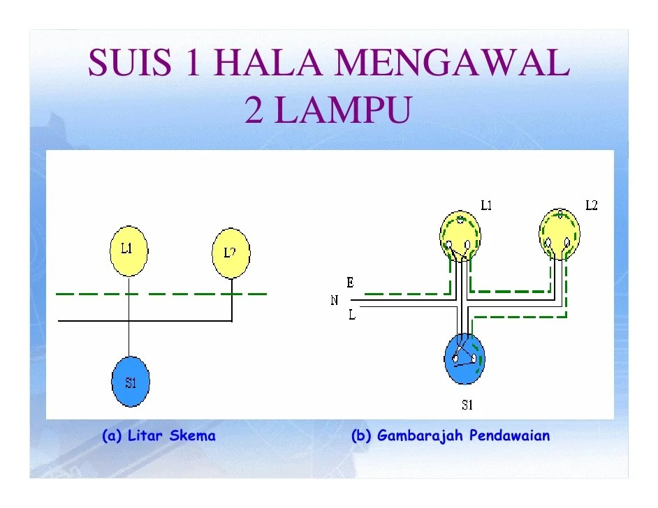 Diagram Wiring Kipas Rumah Jeffdoedesign Html