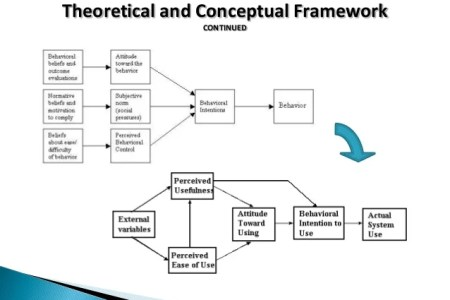 what is theoretical framework in a research paper