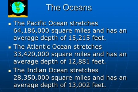 Pacific ocean depth in miles path decorations pictures full path the deepest point in the oceans sciences the deepest point in the oceans how deep is the ocean the average ocean depth is miles continents and oceans ppt publicscrutiny Choice Image