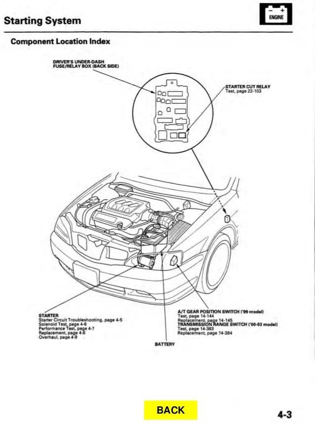 Acura Engine Tl 99 Diagram