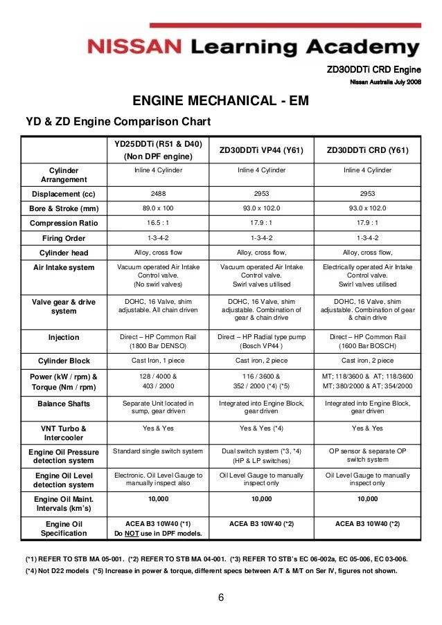 Dt466 Fuel System Diagram