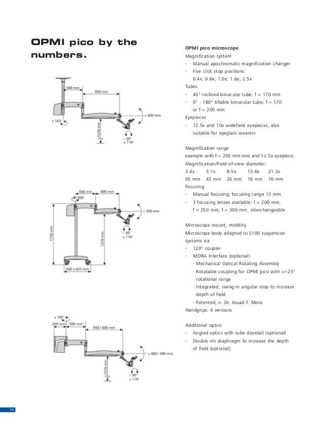 Field Diaphragm Function