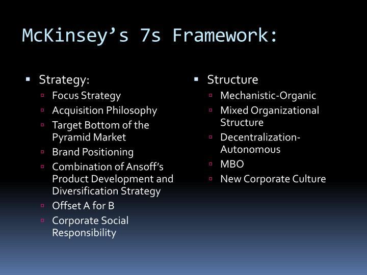 Point Elasticity Elements