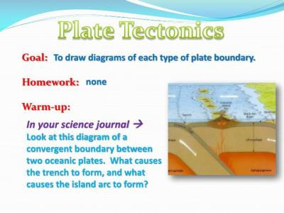 PPT - Plate Tectonics PowerPoint Presentation - ID:1889855