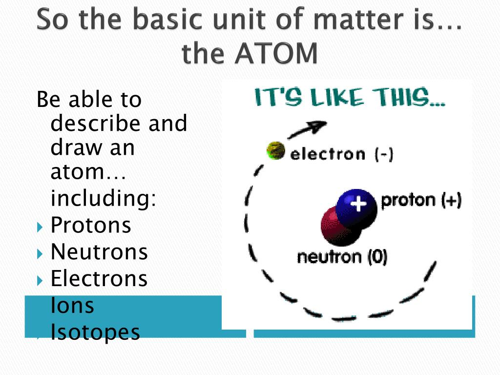 Electron Number Cu Neutrons Protons And
