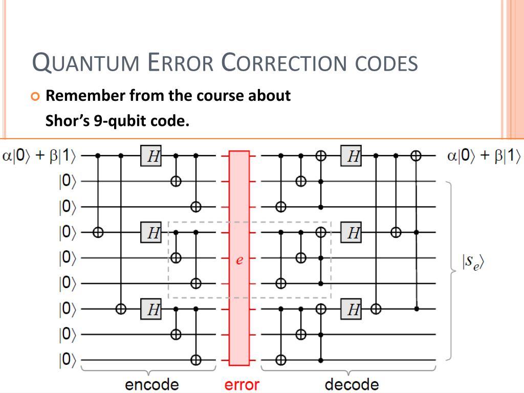 error correction code - HD1024×768