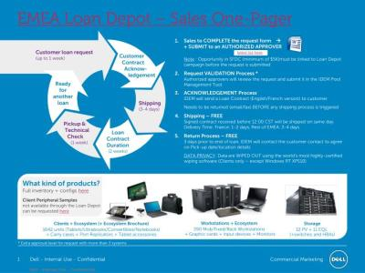 PPT - EMEA Loan Depot – Sales One-Pager PowerPoint ...