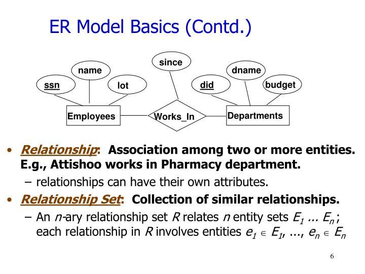 E R Diagram Examples Ppt Diy Enthusiasts Wiring Diagrams