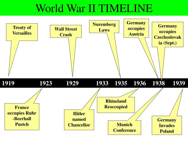 PPT - The Second World War PowerPoint Presentation - ID ...