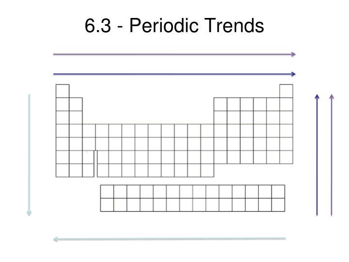 Trend Shielding Electron