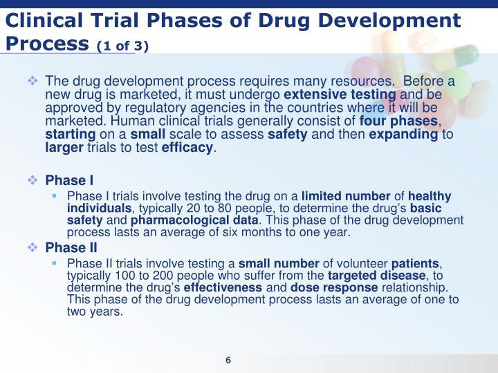 Clinical Drug Development Phases