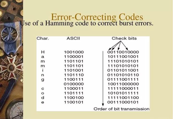 error correction code - 720×498