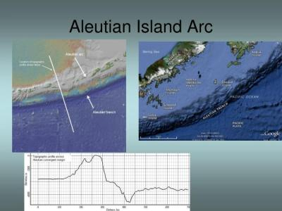 PPT - Plate Tectonics & The Ocean Floor PowerPoint ...