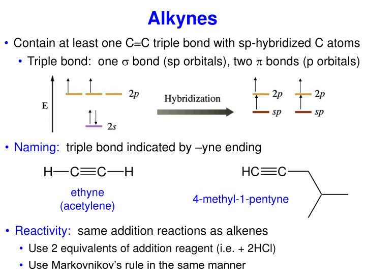 Alkene Adding H2 Addition Reaction