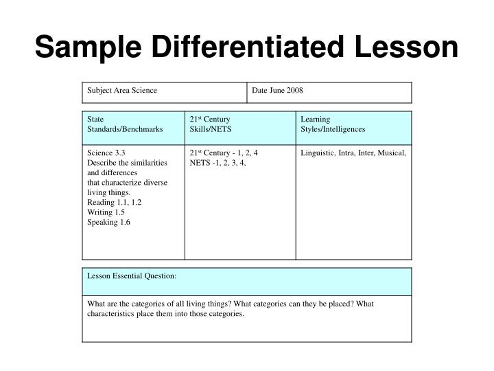 Differentiated Instruction Lesson Plan Samples