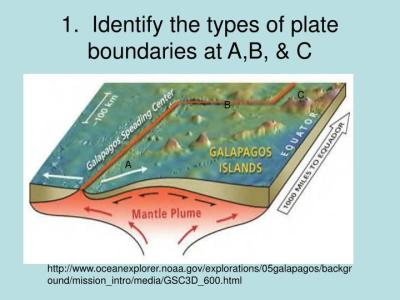 PPT - Oceanography PowerPoint Presentation - ID:6611230