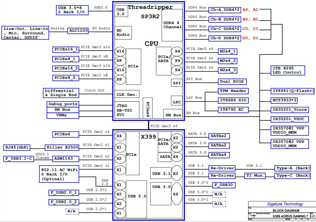 Motherboard Usb Port Wiring Dellc521frontpanelwiringschemajpg