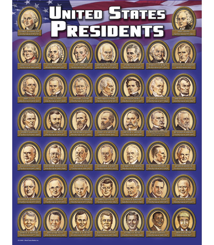 Election Presidents Order