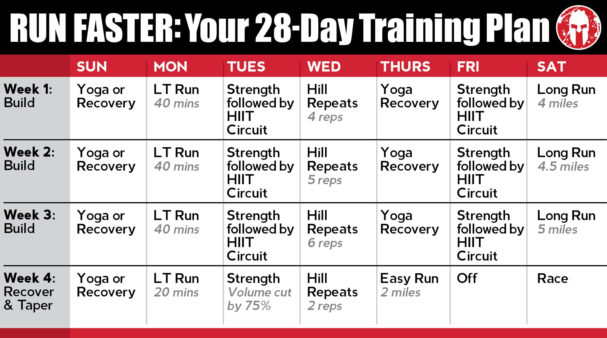 Month Program Running 1